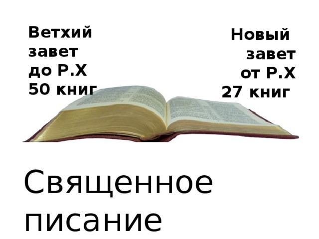Ветхий завет до Р.Х 50 книг  Новый завет от Р.Х 27 книг Священное писание