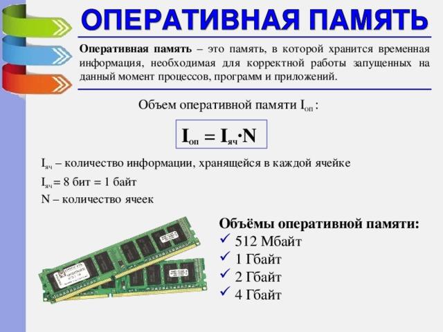 Оперативная память  – это память, в которой хранится временная информация, необходимая для корректной работы запущенных на данный момент процессов, программ и приложений. Объем оперативной памяти I ОП  : I ОП  = I ЯЧ · N I ЯЧ – количество информации, хранящейся в каждой ячейке I ЯЧ = 8 бит = 1 байт N – количество ячеек Объёмы оперативной памяти: