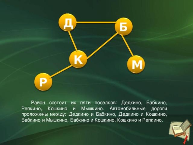 Д Б К М Р Район состоит их пяти поселков: Дедкино, Бабкино, Репкино, Кошкино и Мышкино. Автомобильные дороги проложены между: Дедкино и Бабкино, Дедкино и Кошкино, Бабкино и Мышкино, Бабкино и Кошкино, Кошкино и Репкино.
