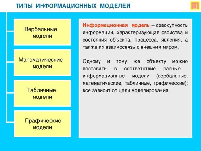 Информатика работа 11 графические модели модельное агенство кедровый
