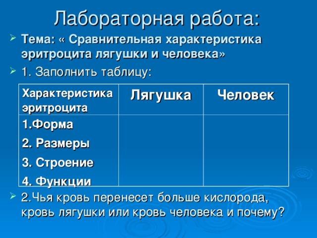 Лабораторная работа: Тема: « Сравнительная характеристика эритроцита лягушки и человека» 1. Заполнить таблицу: 2.Чья кровь перенесет больше кислорода, кровь лягушки или кровь человека и почему? Характеристика эритроцита Лягушка 1.Форма 2. Размеры 3. Строение 4. Функции Человек