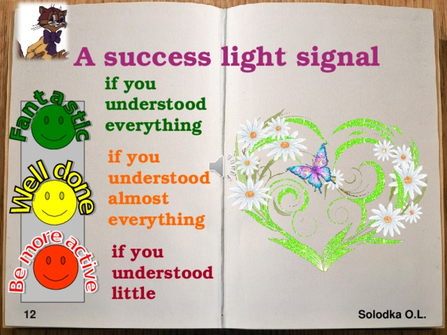 A success light signal if you understood everything   if you understood almost everything  if  you understood little 12 Solodka O.L. .