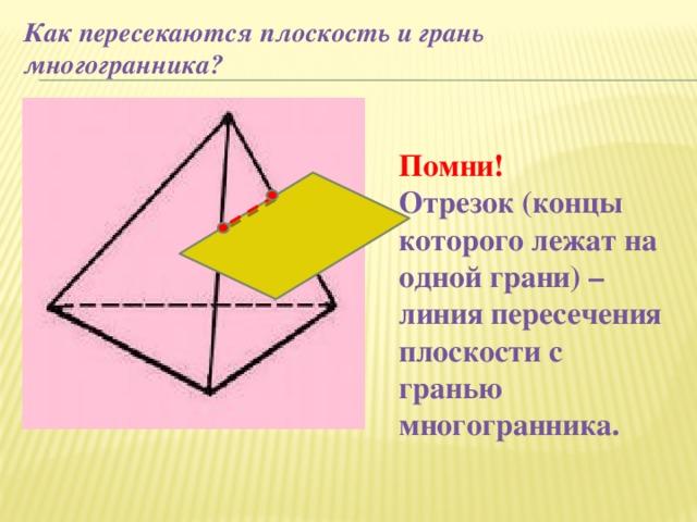 Как пересекаются плоскость и грань многогранника? Помни! Отрезок (концы которого лежат на одной грани) – линия пересечения плоскости с гранью многогранника.