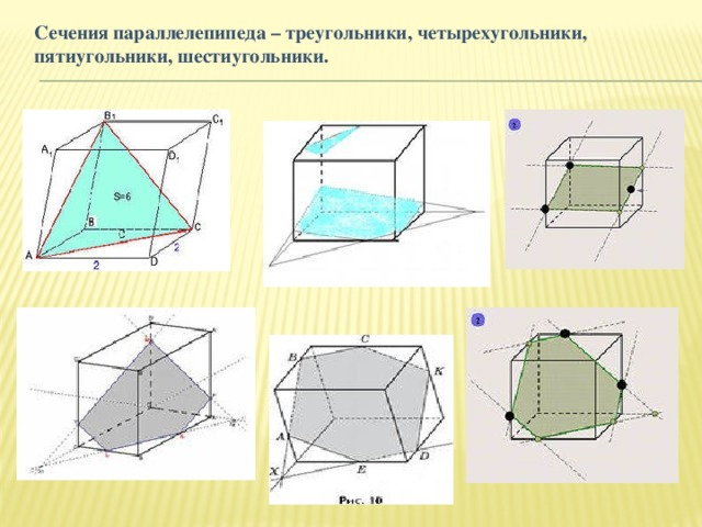 Сечения параллелепипеда – треугольники, четырехугольники, пятиугольники, шестиугольники.