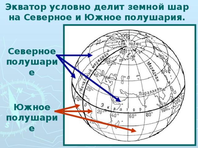 Экватор условно делит земной шар на Северное и Южное полушария. Северное полушарие Южное полушарие