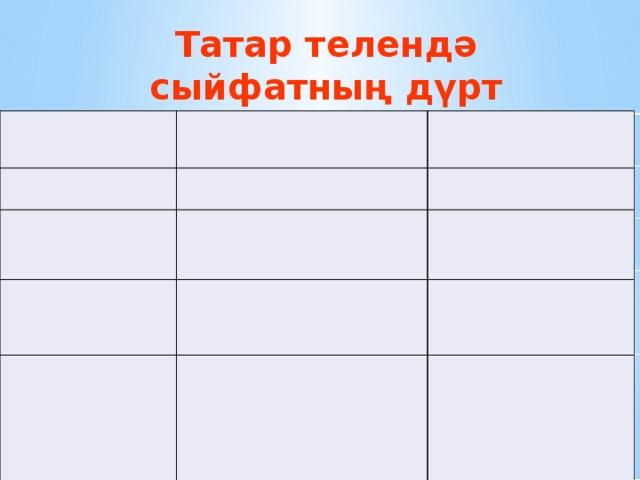 Татар телендә сыйфатның дүрт дәрәҗәсе бар