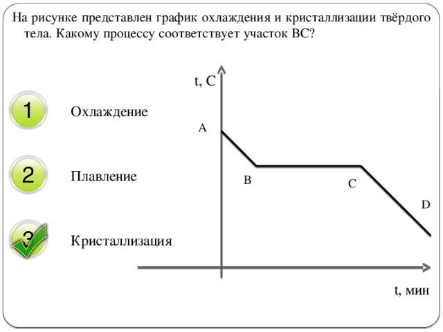 На рисунке представлен график охлаждения и кристаллизации твёрдого тела. Какому процессу соответствует участок ВС? t, C Охлаждение А Плавление B C D Кристаллизация t, мин