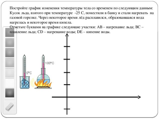 Постройте график изменения температуры тела со временем по следующим данным: Кусок льда, взятого при температуре -25 С, поместили в банку и стали нагревать на газовой горелке. Через некоторое время лёд расплавился, образовавшаяся вода нагрелась и некоторое время кипела. Отметьте буквами на графике следующие участки: АВ – нагревание льда; ВС – плавление льда; CD – нагревание воды; DE – кипение воды.