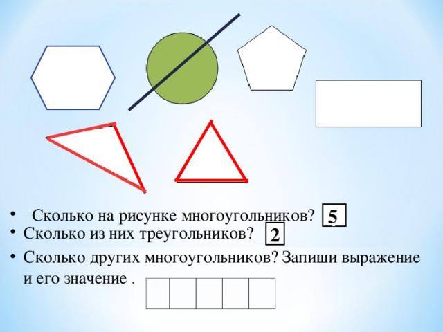 Сколько на рисунке многоугольников? 5 555 Сколько из них треугольников? 2 Сколько других многоугольников? Запиши выражение и его значение .