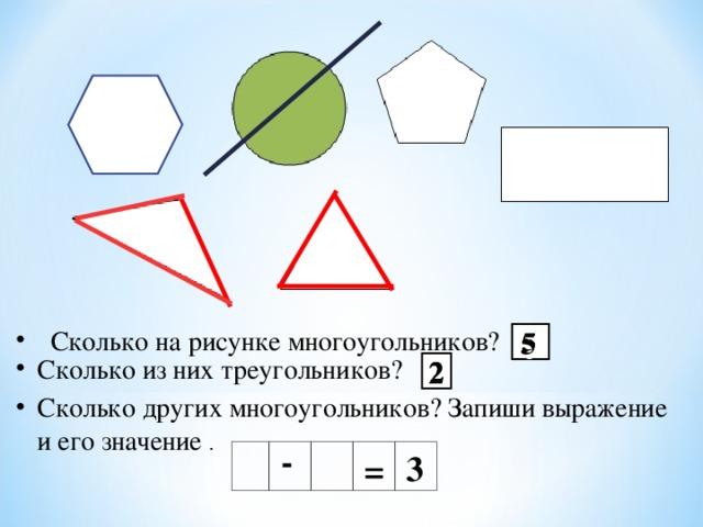 5 Сколько на рисунке многоугольников? 555 Сколько из них треугольников? 2 Сколько других многоугольников? Запиши выражение и его значение . -      3 =