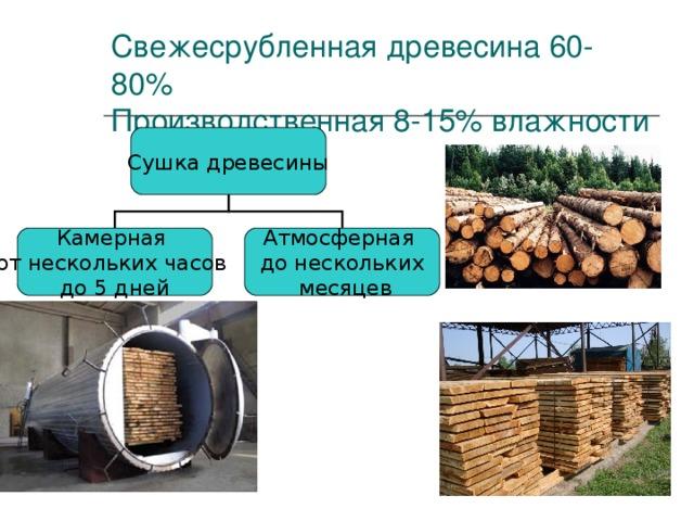Свежесрубленная древесина 60-80%  Производственная 8-15% влажности Сушка древесины Камерная от нескольких часов до 5 дней Атмосферная до нескольких  месяцев