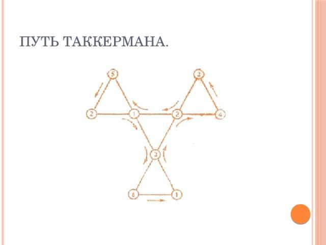 Путь Таккермана.