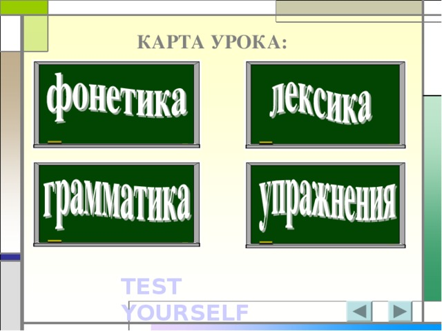 КАРТА УРОКА: TEST  YOURSELF