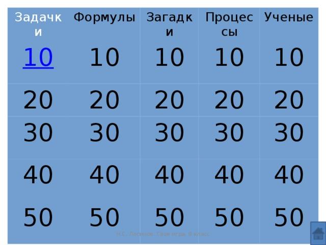 Задачки Формулы 10 20 Загадки Процессы 30 10 20 40 30 10 Ученые 20 40 50 10 20 30 50 30 20 40 50 30 40 40 50 50 Н.С. Логинов. Своя игра, 8 класс