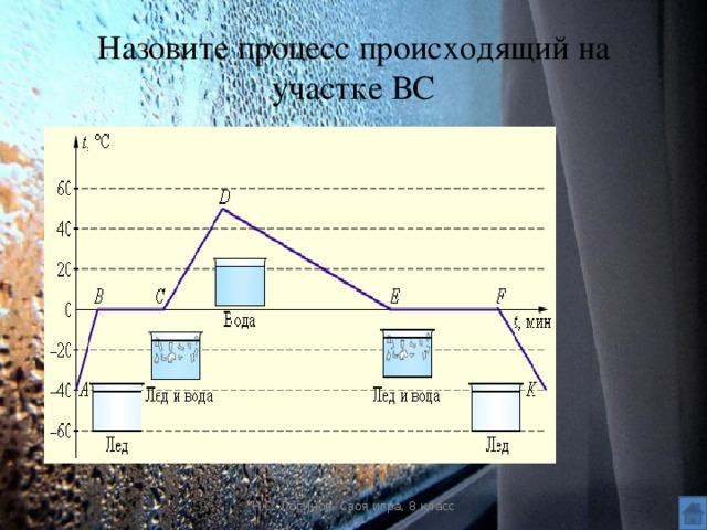 Назовите процесс происходящий на участке ВС Н.С. Логинов. Своя игра, 8 класс