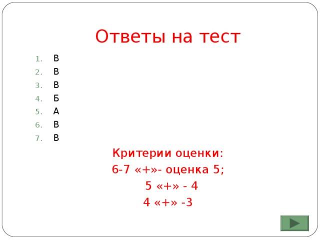 Ответы на тест В В В Б А В В Критерии оценки: 6-7 «+»- оценка 5;  5 «+» - 4 4 «+» -3