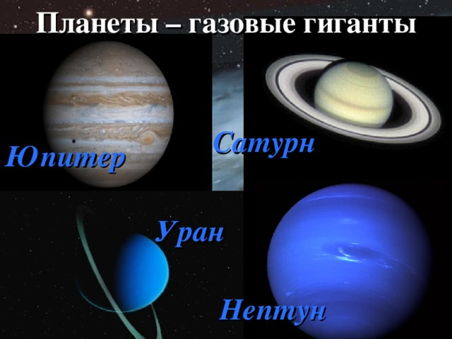 Планеты – газовые гиганты Сатурн Юпитер Уран Нептун