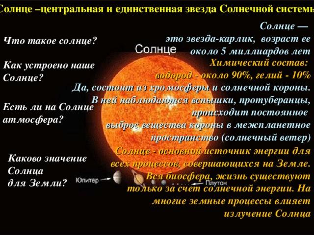 Солнце –центральная и единственная звезда Солнечной системы Солнце — это звезда-карлик, возраст ее около 5 миллиардов лет Что такое солнце?  Химический состав: водород - около 90%, гелий - 10% Как устроено наше Солнце? Да, состоит из хромосферы и солнечной короны. В ней наблюдаются вспышки, протуберанцы, происходит постоянное выброс вещества короны в межпланетное пространство (солнечный ветер) Есть ли на Солнце атмосфера? Солнце - основной источник энергии для всех процессов, совершающихся на Земле. Вся биосфера, жизнь существуют только за счет солнечной энергии. На многие земные процессы влияет излучение Солнца Каково значение Солнца для Земли?