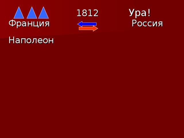 1812  Ура! Франция  Россия  Наполеон