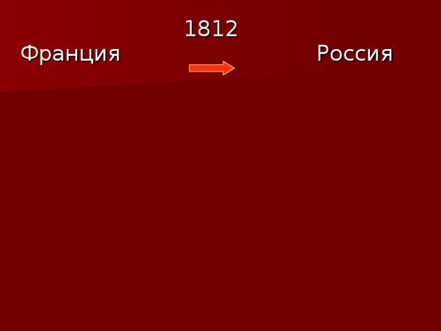 1812  Франция  Россия