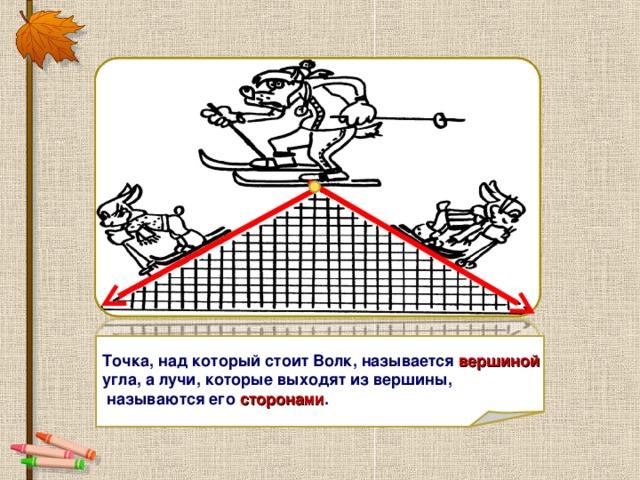 NNNN Точка, над который стоит Волк, называется вершиной угла, а лучи, которые выходят из вершины,  называются его сторонами .