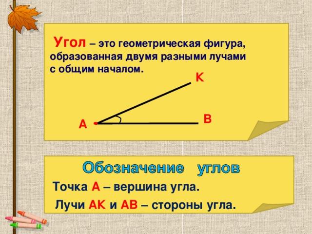Угол – это геометрическая фигура, образованная двумя разными лучами с общим началом. К В А  Точка А – вершина угла. Лучи АК и АВ – стороны угла.