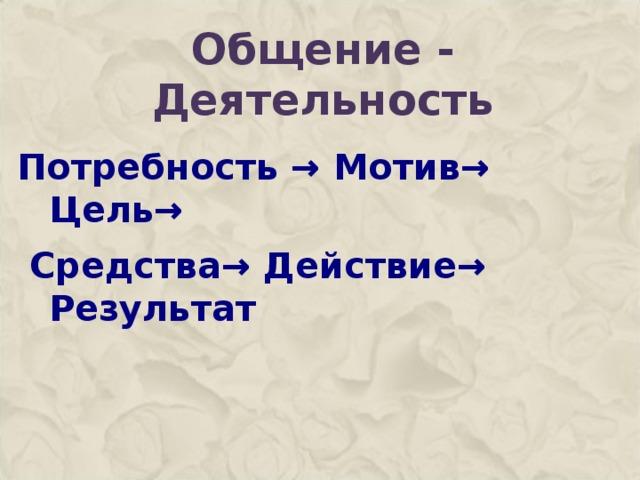 Общение - Деятельность Потребность → Мотив→ Цель→  Средства→ Действие→ Результат