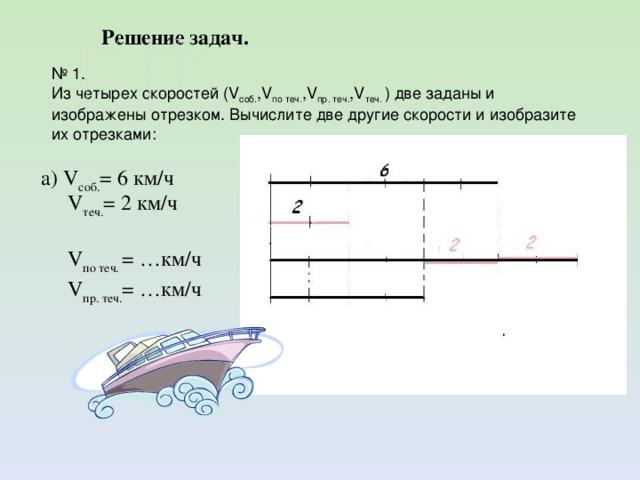 а) V соб. = 6 км/ч  Решение задач. № 1. Из четырех скоростей (V соб. ,V по теч. ,V пр. теч. ,V теч. ) две заданы и изображены отрезком. Вычислите две другие скорости и изобразите их отрезками:  V теч. = 2 км/ч  V по теч. = …км/ч  V пр. теч. = …км/ч