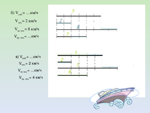 б) V соб. = …км/ч  V теч. = 2 км/ч  V по теч. = 8 км/ч  V пр. теч. = …км/ч в) V соб. = …км/ч  V теч. = 2 км/ч V по теч. = …км/ч V пр. теч. = 4 км/ч