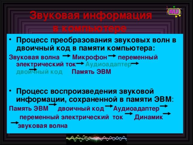 Звуковая информация в компьютере Процесс преобразования звуковых волн в двоичный код в памяти компьютера: Звуковая волна Микрофон переменный электрический ток Аудиоадаптер  двоичный код Память ЭВМ  Процесс воспроизведения звуковой информации, сохраненной в памяти ЭВМ : Память ЭВМ двоичный код Аудиоадаптер  переменный электрический ток Динамик  звуковая волна