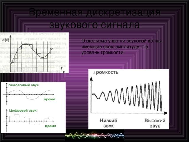 Временная дискретизация звукового сигнала
