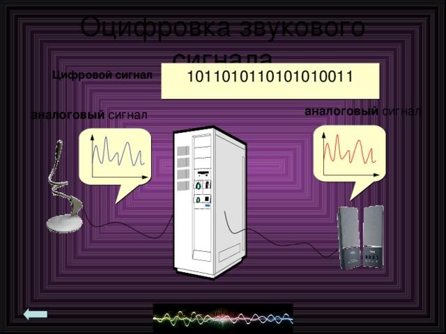 Цифровой сигнал аналоговый сигнал аналоговый сигнал