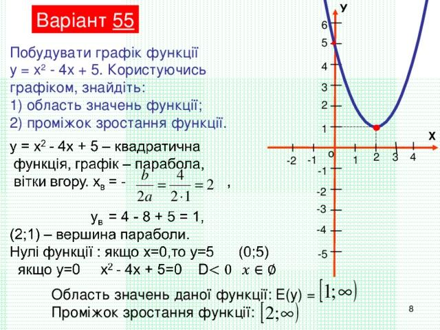 У Варіант 55 6 5 Побудувати графік функції у = х 2 - 4х + 5. Користуючись графіком, знайдіть: 1) область значень функції; 2) проміжок зростання функції. 4 3 2 1 Х о 4 2 3 1 -1 -2 -1 -2 -3 -4 -5 Область значень даної функції: Е(у) = Проміжок зростання функції: 7