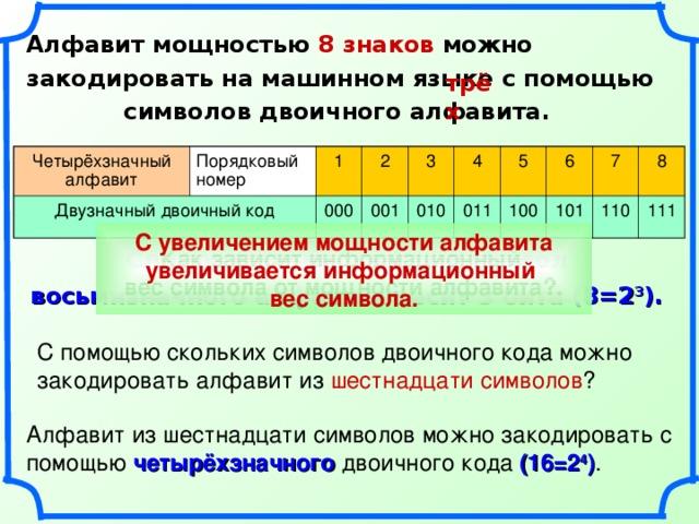 Алфавит мощностью 8 знаков можно закодировать на машинном языке с помощью символов двоичного алфавита. трёх Четырёхзначный алфавит Двузначный двоичный код Порядковый номер 1 2 000 001 3 010 4 011 5 6 100 101 7 110 8 111 С увеличением мощности алфавита увеличивается информационный  вес символа. Следовательно, каждый символ восьмизначного алфавита весит 3 бита (8=2 3 ). Как зависит информационный  вес символа от мощности алфавита?. С помощью скольких символов двоичного кода можно закодировать алфавит из шестнадцати символов ? Алфавит из шестнадцати символов можно закодировать с помощью четырёхзначного двоичного кода (16=2 4 ) .