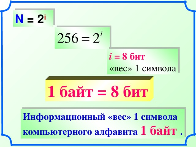 N = 2 i i = 8 бит  «вес» 1 символа 1 байт = 8 бит Информационный «вес» 1 символа компьютерного алфавита 1 байт .
