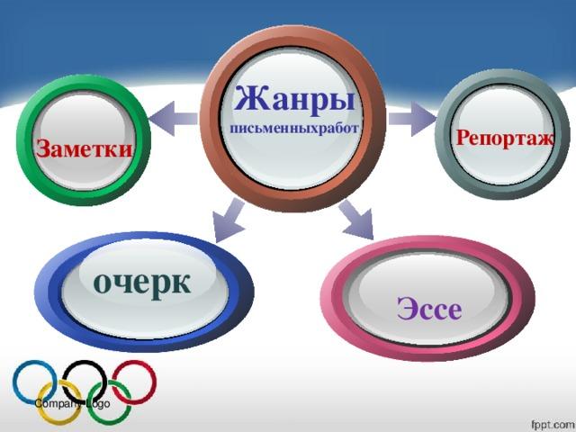 Жанры письменныхработ Репортаж Заметки очерк Эссе Company Logo