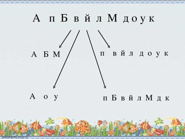 А п Б в й л М д о у к   п в й л д о у к А Б М  А о у  п Б в й л М д к