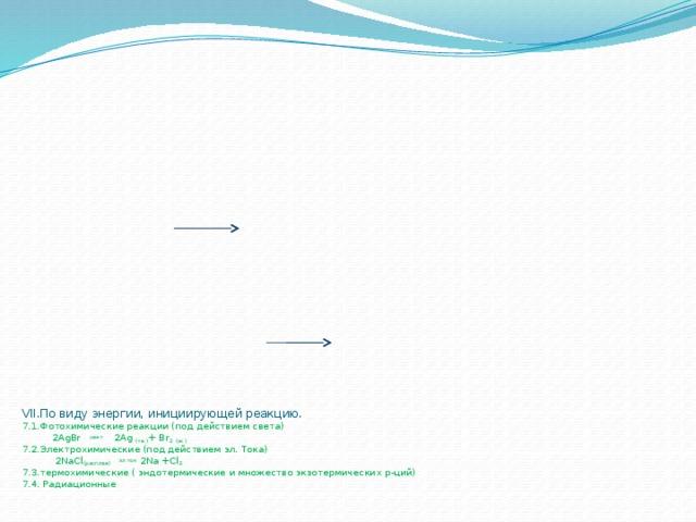 VII.По виду энергии, инициирующей реакцию.  7.1.Фотохимические реакции (под действием света)  2AgBr свет 2Ag (тв.) + Br 2  (ж.)   7.2.Электрохимические (под действием эл. Тока)  2NaCl (расплав)   эл.ток 2Na +Cl 2  7.3.термохимические ( эндотермические и множество экзотермических р-ций)  7.4. Радиационные