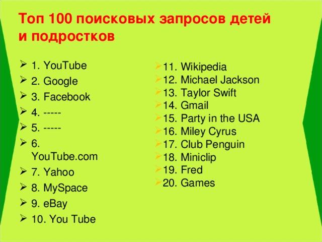 Топ 100 поисковых запросов детей и подростков