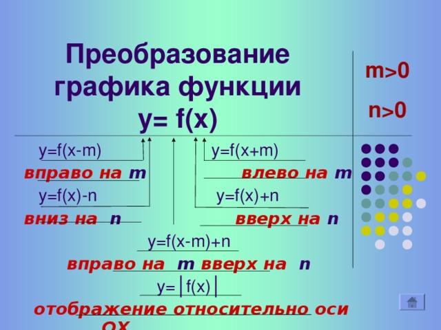 Решите графически уравнение  (х-2) = -x +10 2 2 2 y = (x-2) 2 y = (x-2) 2 y=-x +10 3 -1 2 y=-x +10 Ответ:х=-1;х=3