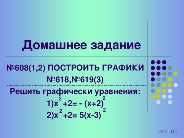 № 1 Найдите пары: «Квадратичная функция-график этой функции» и отметьте знаком «+» у=-(х-1) -2 у=(х-2) +1 у=-(х+1) +2 у=(х+2) +1 у=х -2х+3 2 + 2 + 2 + 2 + 2 + № 2 Даны пары: «Квадратичная функция- координаты вершины параболы».Укажите верные и неверные соответствия № Квадратичная функция 1 Координаты вершины параболы 2 у=(х+4) - 5 3 (- 4;- 5) у=(х+12) - 4 4 (12;- 4) у=-(х- 5) +3 5 (- 5;- 3) у=-(х+8) - 9 (- 8;- 9) у=(х+12) +20 (-12;20) 2 + - 2 - 2 2 + 2 +