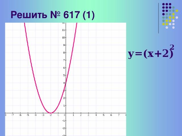 Решить № 617 ( 1 ) 2 у=(х+2)