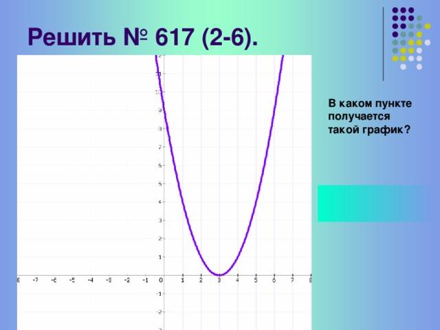Решить № 617 (1) 2 у=(х+2)
