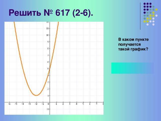 Решить № 617 (2-6). В каком пункте получается такой график? 2 4)у = - х +1