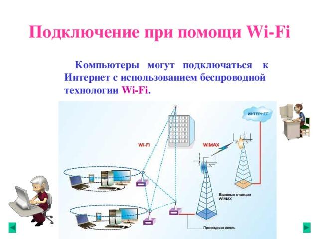 Подключение при помощи Wi-Fi  Компьютеры  могут  подключаться  к Интернет с использованием беспроводной технологии Wi-Fi .