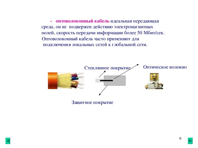 - оптоволоконный кабель  идеальная передающая среда, он не подвержен действию электромагнитных полей, скорость передачи информации более 50 Мбит /c ек.  - оптоволоконный кабель  идеальная передающая среда, он не подвержен действию электромагнитных полей, скорость передачи информации более 50 Мбит /c ек.  Оптоволоконный кабель часто применяют для  подключения локальных сетей к глобальной сети. Оптическое волокно Стеклянное покрытие Защитное покрытие 8 8