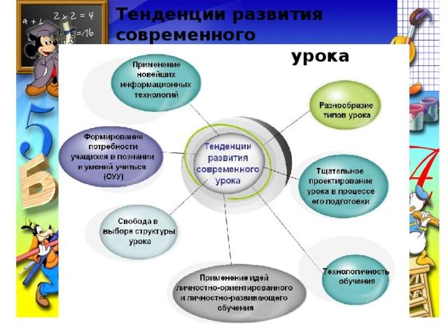 Тенденции развития современного  урока