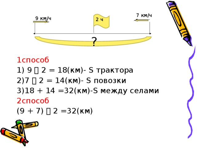 ? 7 км/ч 9 км/ч 2 ч 1способ 1) 9 ⦁ 2 = 18(км)- S трактора 2)7 ⦁ 2 = 14(км)- S повозки 3)18 + 14 =32(км)- S между селами 2способ (9 + 7) ⦁ 2 =32(км)