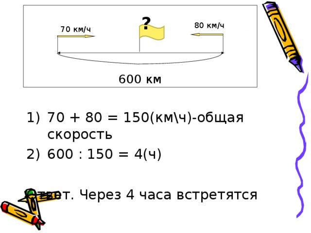 600 км ? 80 км/ч 70 км/ч 70 + 80 = 150(км\ч)-общая скорость 600 : 150 = 4(ч) Ответ. Через 4 часа встретятся