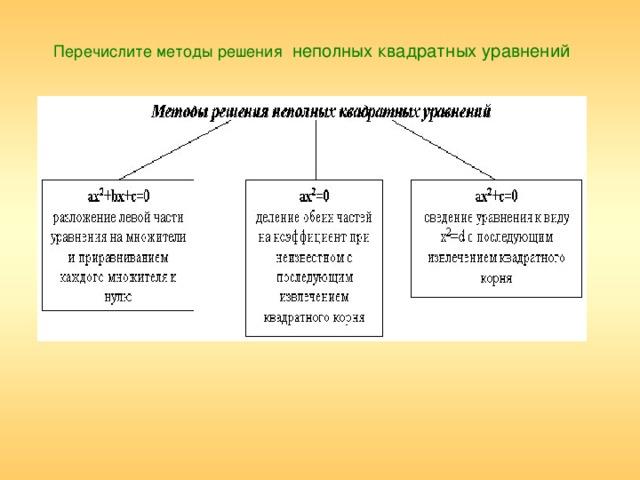 Перечислите методы решения  неполных квадратных уравнений